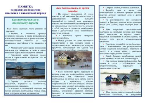 ПАМЯТКА по правилам поведения населения в паводковый период-1